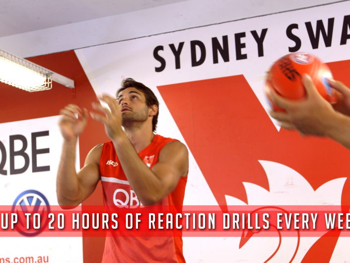 The Sydney Swans Centrum Facts Series - Video 5